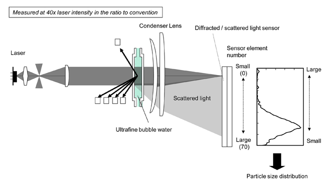 Index additionally About The Controllers further Fiber Optic Gyroscopes together with How To Test If An Ir Sensor Is Broken likewise PNP Inductive Proximity Sensor Circuit. on light sensor